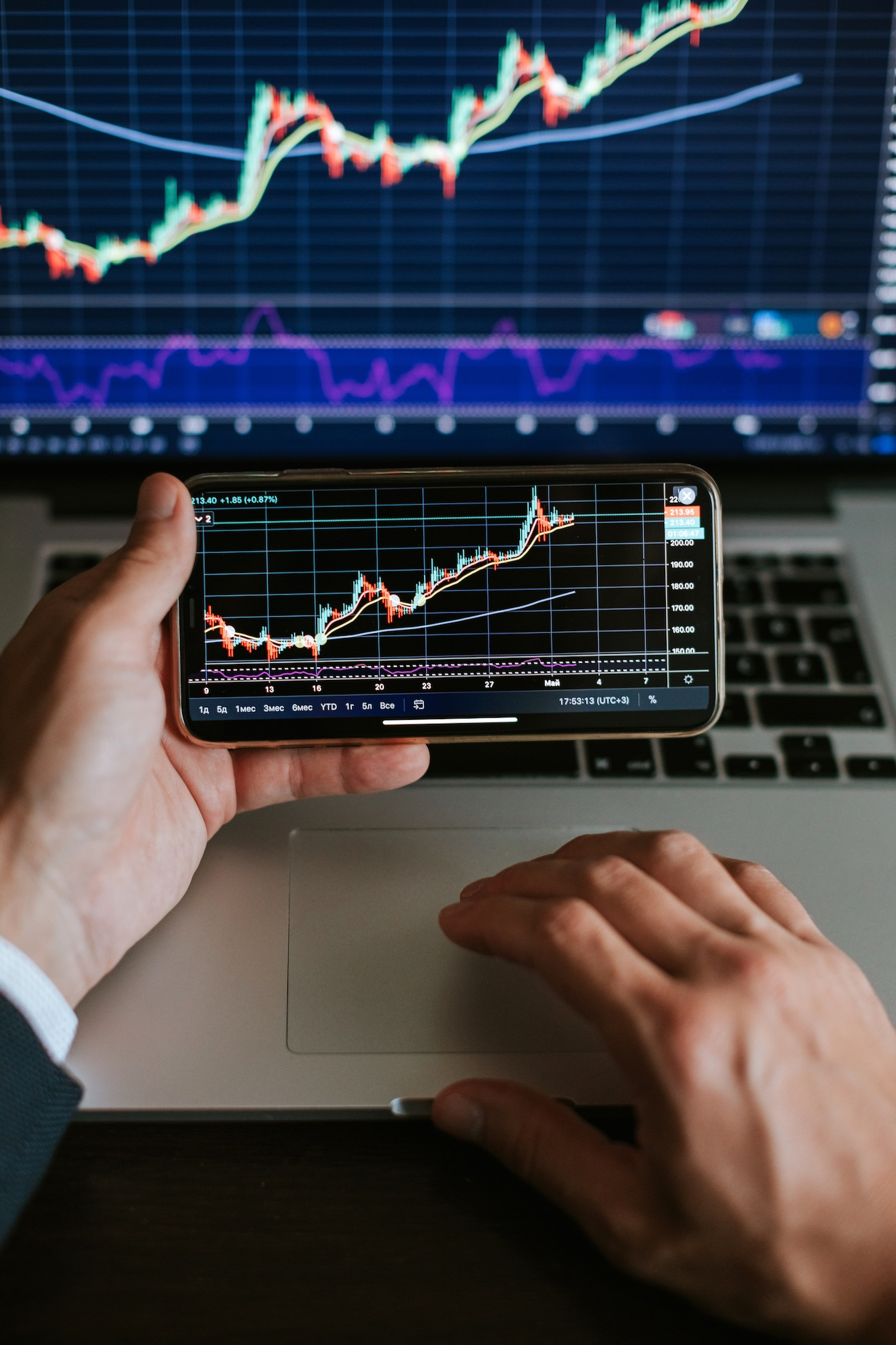 Is it time to abandon Diversification?